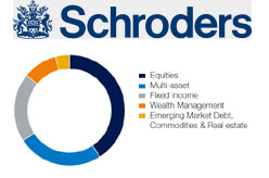 Schroders-plc-UK