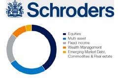 Schroders-plc-UK