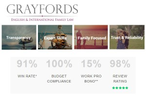 Grayfords-Solicitors-London